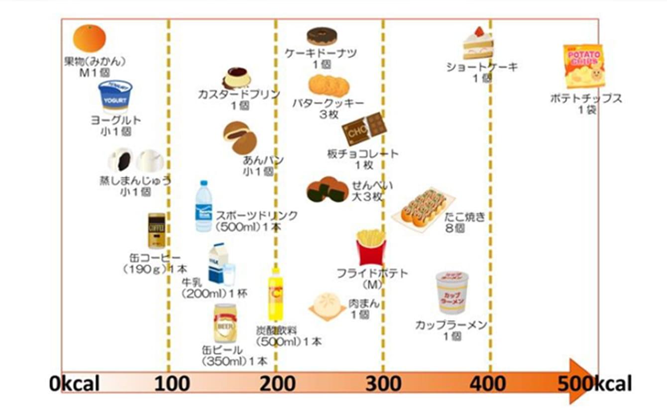 ②【飲む点滴】甘酒の美容・健康効果